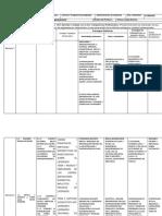 8vo Semestre Plan Por Competencia Liderazgo