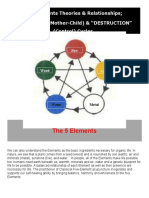 5 Elements (Creation & Control).pdf