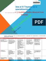 Mapa Curricular de III Trayecto- Especialización en Dirección y Supervisión