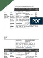 unit curriculum map