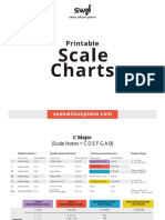Scale Chart New Member.pdf