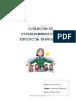 Evolución de Establecimientos de Educación Parvularia