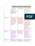 rhetorical devices chart