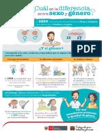 afiche-genero-sexo-12-04-17.pdf