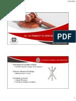 01 - El Trabajo y El Derecho Del Trabajo Diapositivas