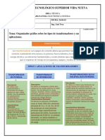 Organizador Gráfico Sobre Los Tipos de Transformadores y Sus Aplicaciones.