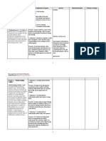 2019 Peer Mediation Training by Module ACTION PLAN TEMPLATE