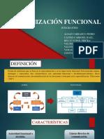 Diseño Organizacional Terminado