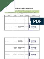 Agencias de Viajes Certificadas en Calidad - Abril 2015