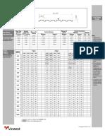 Fd938-i Load Table PDF