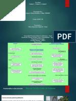 ACTIVIDAD FINAL - ECOLOGI A.pptx