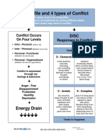 DiSC Profile and Four Types of Conflict