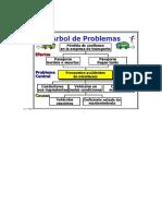 Arbol de Problemas-ejemplos