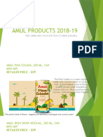 Amul survey 2018-19 new products