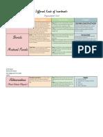 investments organizational chart bafall connieq