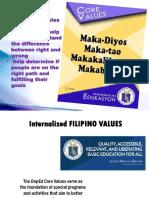 Core Values.pptx