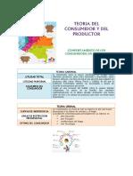 Infografia Teoria Del Consumidor y Del Productor.pdf