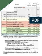 APORTACIONES POR TIPO DE USUARIO.pdf