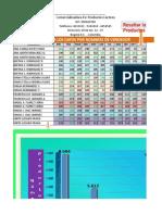 Fase 3 Ejemplo Informe Gráficos Circular-columnas(1)