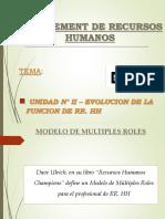 Roles Ulrich y Subsistemas de Rr Hh