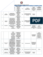 Tabella di sintesi dei lavori.doc