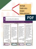 COMPRENSIÓN DE TEXTOS TOTALITARISMOS