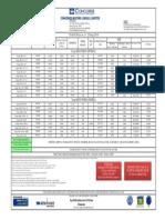Tiago Price List wef 25.09.18.pdf