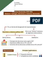 2. Mod. i Sufragio Elecciones