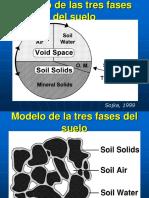 2A PropiedadesFisicas Manejo SueloModelo Densidad Compactacion 2017 I 2