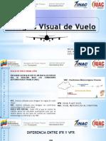 Reglas de Vuelo Visual