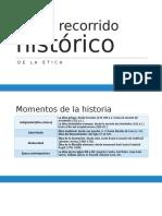 Breve Recorrido Histórico de La Ética