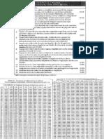 Canais Livres Tabelas para calculo