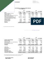situatii financiare banca transilvania