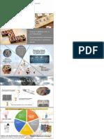 Infografía Etica Profesional Universidad Nacional Abierta