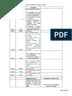 Planilha aulas arq 8 - 2019.1.docx