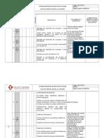 LISTA DE VERIFICACIÓN DE GESTION TIC.doc