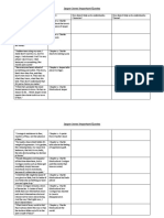 English Essay task sheet