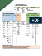 Enfoques y Procesos Didácticos de Las Áreas