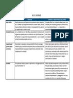 API Nº 1 SOCIEDADES.docx