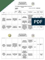 355401569-Gad-Plan-Fy-2017.docx