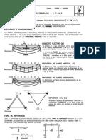 Esfuerzos Característicos y Su Representación Mediante Diagramas de Características.