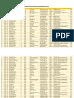 Plan 10072 2016 Reportevisitasafuncionariomesdediciembre2015