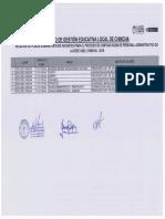 Plazas Vacantes Administrativas Sede Ugel Chincha - Plazas Vacantes Administrativa en II.ee. Niveles Inicial, Primaria, Secundaria, Eba, Ebe y Cetpro