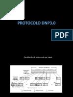 3 Protocolo DNP3