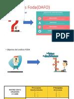 Analisis Foda(DAFO)