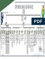 Organigrama ITVER 2018 - 2019.pdf