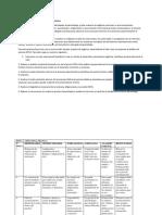Actividad de Aprendizaje 19 Evidencia 3 Fase 1