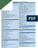Duke b60 Turbine Checklist