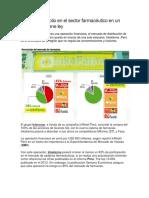 Nuevo Monopolio en El Sector Farmacéutico en Un Perú Que No Tiene Ley
