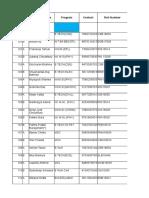 Boarders List